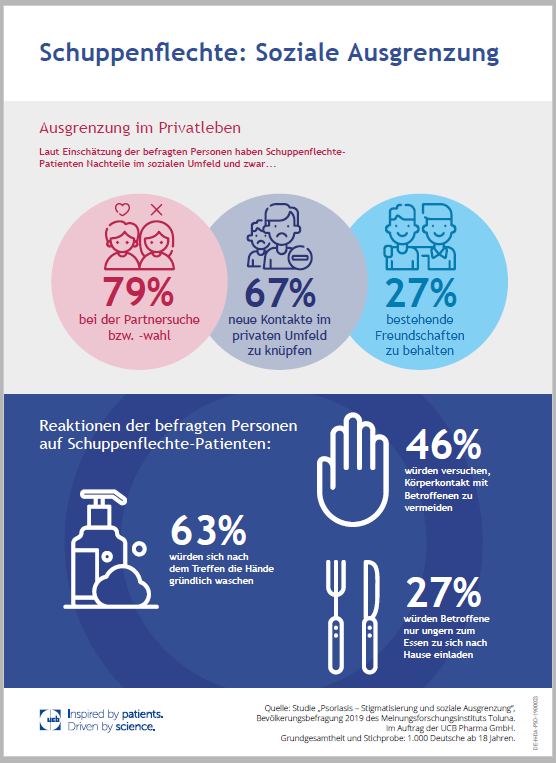 Infografik_Studie_Einsamkeit.png